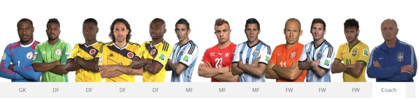 World Cup Soccer Dream Team